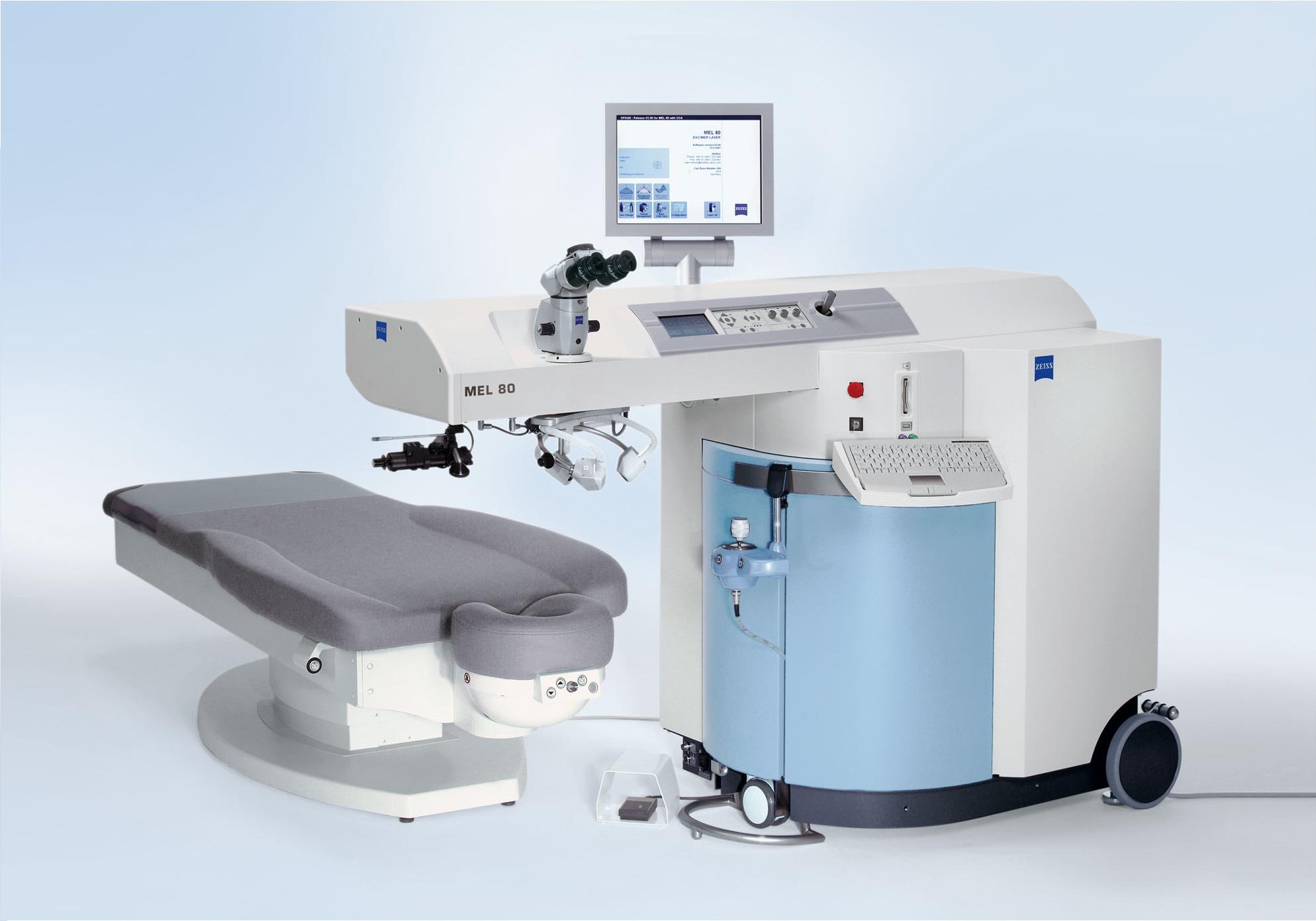 opération laser Excimer MEL 80